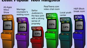 wilco home decor room simple chat rooms for all ages design decor excellent on