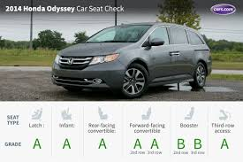 honda odyssey wallpaper best honda odyssey wallpapers in high graco odyssey car seat 15764