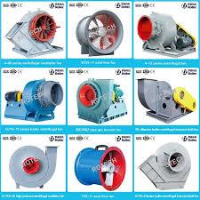 industrial air blower fan 2hp blower fan 2hp blower fan suppliers and manufacturers at
