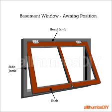 Awning Window Hinge Basement Awning Window Basements Ideas