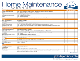 home maintenance schedule the home buying process pinterest