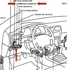 solved where is the location of the turn signal relay on fixya
