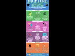 Art And Design Gcse Assessment Objectives Ks4 Art And Design Poster By Sarahslug89