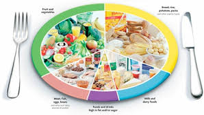 best nutrition for pregnant women top foods for pregnant women