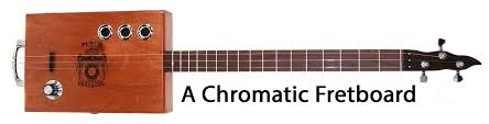 diatonic dulcimer style fretting what it is how and why to use it