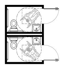 Ada Bathroom Code Requirements Appendix A