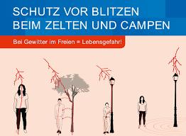 Baden Blitz Blitz Und überspannungsschutz Kommunizieren