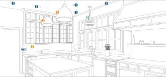 Kitchen Lighting Design Guidelines by How To Light A Room Lighting Planning By Room At Lumens Com