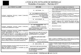 formation cuisine marseille modalités d inscription lycée bts cfa lycée technique