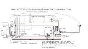 rule winch wiring diagrams rule wiring diagrams