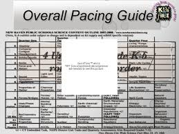100 common core state standards ela pacing guide common