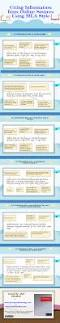 cite excellent classroom poster on how to cite information from