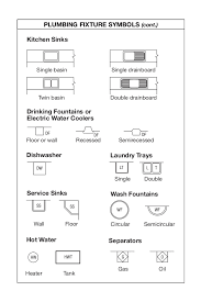 floor plan bathroom symbols symbols