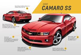 2010 camaro ss 6 2 specs a generational thing camaro design through the years