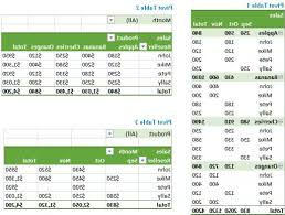 how to use pivot tables excel pivot table exles how to use pivot tables nice look 4