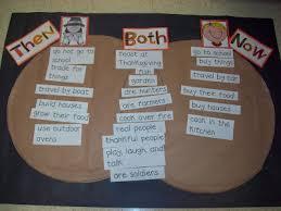 chalk talk a kindergarten then and now student sort