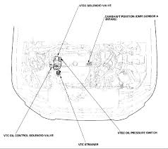 2006 honda odyssey check engine light codes element check engine light engine light came the 2700 rpm lmiter is