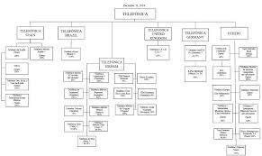 functional resume sle accounting clerk adsl test movistar p30 jpg