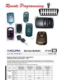 remotes automotive industry automobiles