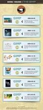 best 25 gimp gratis ideas on pinterest spermaspiele photoshop