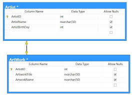 sql difference between two tables sql server sql relationships problems between two tables key