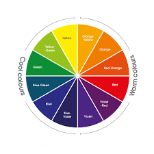Warm Blue Color Color Theory How To Choose Correct Colors For Your Brand