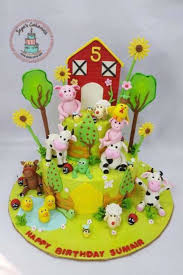 best birthday cake designers in delhi ncr mycity4kids