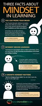 3 facts about mindset in learning infographic e learning