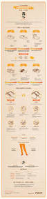 197 best infographic images on pinterest ad design layout