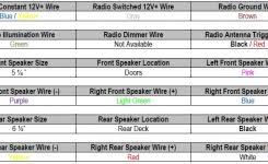 1999 toyota 4runner radio wiring diagram wiring diagram and