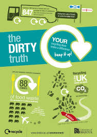 52 best recycling facts images on recycling facts