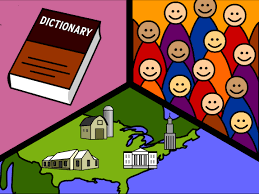 5 themes of geography acronym geography themes brainpop