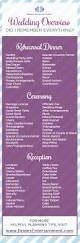 Best Wedding Guest List Template Best 25 Wedding Day Timeline Ideas On Pinterest Wedding Advice