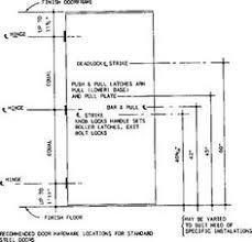 Standard Height Of Interior Door Interior Door Knob Height Image 2 Menuiserie Pinterest
