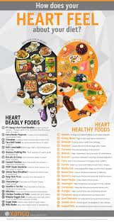 12 best men u0027s health images on pinterest health care health