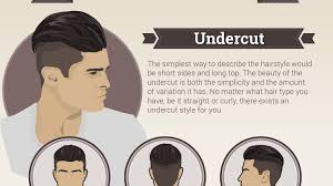 top knot mens hairstyles top knot hairstyle the pomades blog