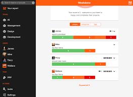 weekly report templates employee weekly status report walkthrough weekdone employee weekly status report
