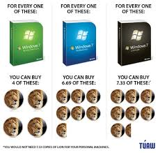 Windows Vs Mac Meme - doing the math at 29 99 mac os x lion was wwdc s most expensive
