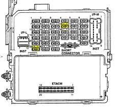 1999 hyundai sonata fuse box diagram hyundai wiring diagrams for