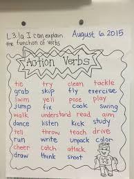 ela action verbs mrs west u0027s 3rd grade