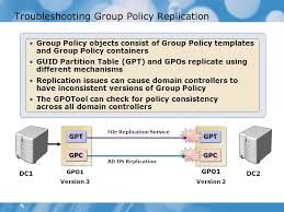 module 11 troubleshooting group policy issues module overview