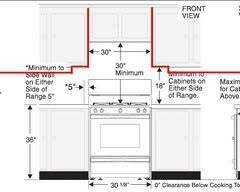 kitchen backsplash height height between cabinets and counters