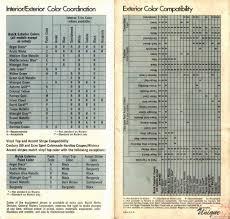 1973 buick exterior paint chart