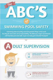 the abc u0027s of swimming pool safety u2014 adi pool u0026 spa residential and