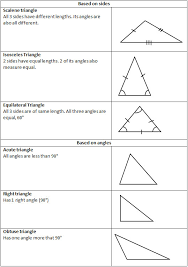 types of triangles worksheet worksheets