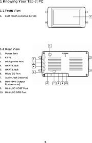 wiring diagram treadmill manufactured home circuit diagram home