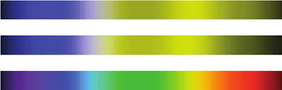 Color Spectrum Estimated Perceived Color Spectrum Of Deuteranopic Top