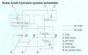 dump truck hydraulic system schematic jinzhong city yuci marine