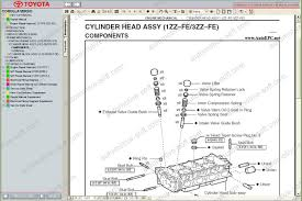 toyota corolla verso wiring diagram wiring diagram and hernes