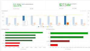 cfo report template financial dashboard exles sisense